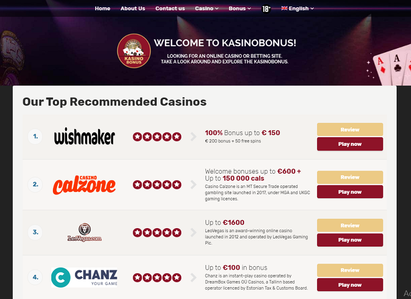 Guidelines of Blackjack – How to Win in Blackjack Casino Games
